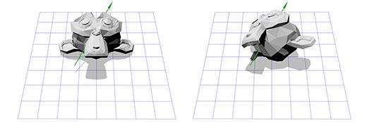 Arbitrary rotation axis