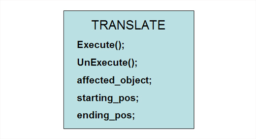 Pseudocode for the TRANSLATE command record.